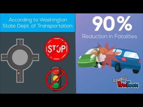 How to Reduce Traffic Fatalities in the U.S.
