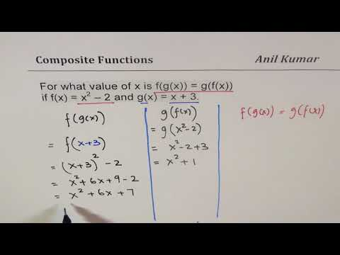 Find coordinates for the intersection of two composite functions