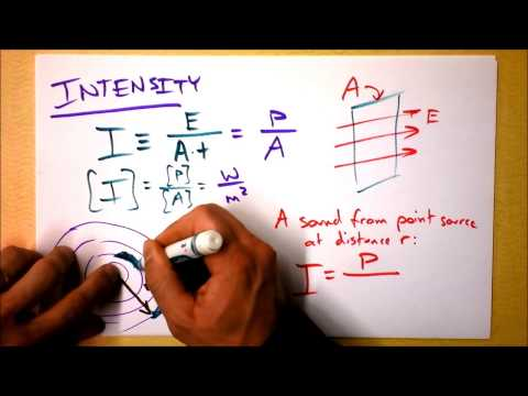 Sound Intensity and Decibels Distinctly Defined, Dude | Doc Physics