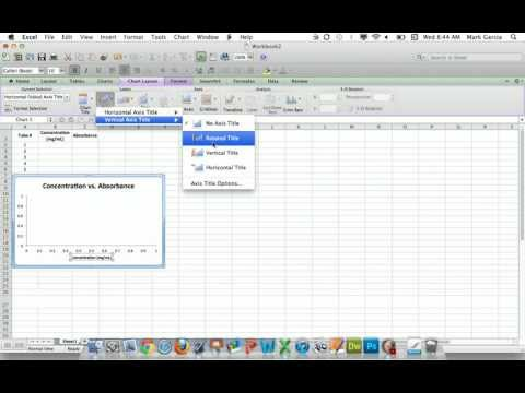 Office Tutorials - Determining the Concentration of an Unknown Sample (Microsoft Excel 2011)