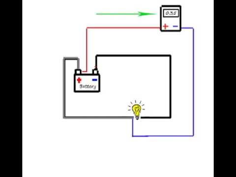 What is a Voltage Drop Test?