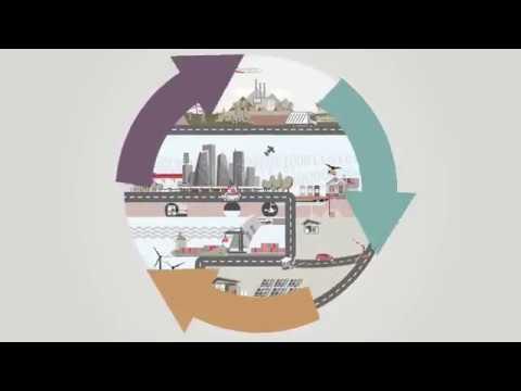 Sustainable cities | IMC