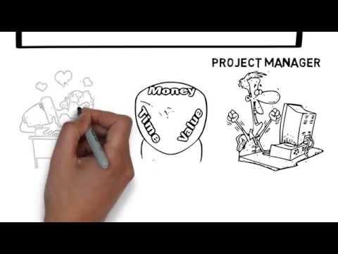 Project and Portfolio Management benefits