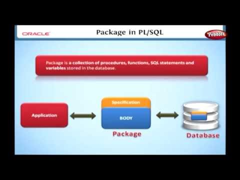 Learn Oracle | How to Create a Package in PL SQL