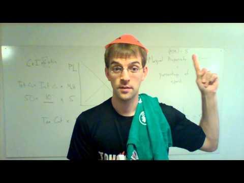 AP Macroeconomics- Multiplier Effect #4