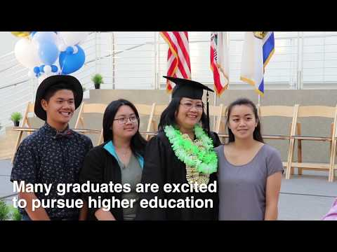 Career Online Highschool Graduation 2017
