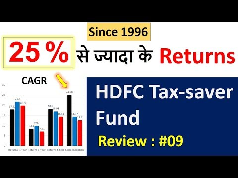 Review Mutual fund : HDFC TaxSaver Fund | Returns more than 25% Since 1996 | Best Tax Saving Fund |