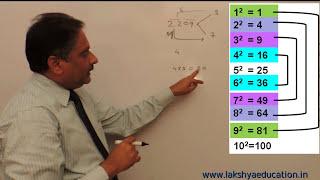 Square root in just 3 seconds - lakshya education- math's guru no.1