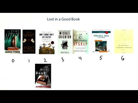 Lost In A Good Book - Intro to Java Programming