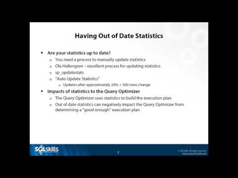 How to Get Started Tuning SQL Server Performance by Tim Radney 03 14 2017