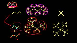 Structural Constitutional Isomers Structure And Bonding Organic Chemi
