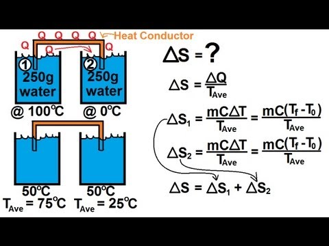 Physics - Thermodynamics: (2 of 5) Entropy and Heat Exchange: Example 1