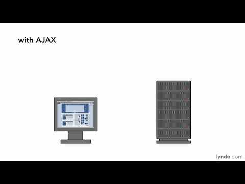 JavaScript and AJAX tutorial: What is AJAX?   lynda.com