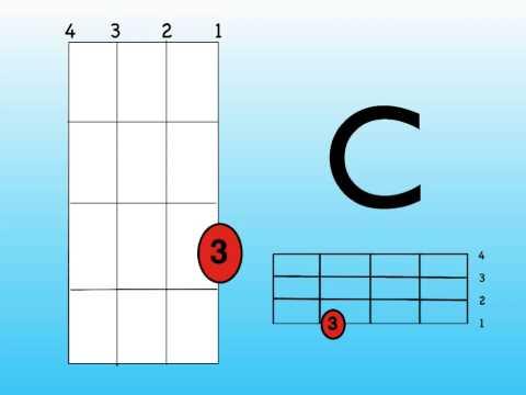 Lava C G7 F uke chords