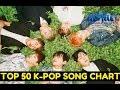 Top 50 K Pop Songs For May 2015 Week 1