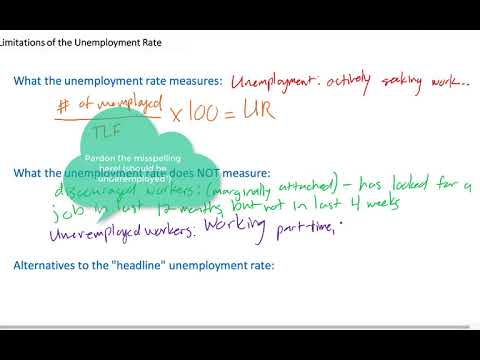 Limitations of the Unemployment Rate