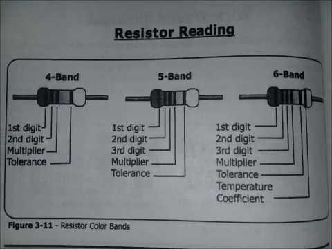 how to test resistor using multitester (analog)