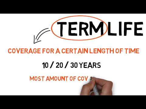 Term vs Whole Life ? Consider Guaranteed UL for the Best Life Insurance!