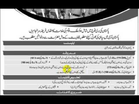 Jobs in Pakistan Army Military Police Clerk Registration Online