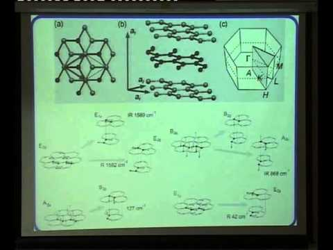 Graphene Interaction with Light - Andrea Ferrari