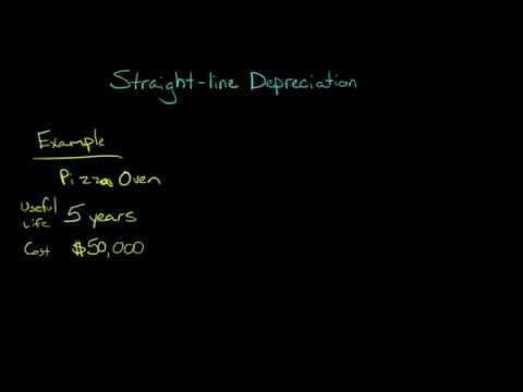 Straight Line Depreciation Method