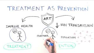 HIV/AIDS: How Everyone Benefits From Undetectable Viral Load