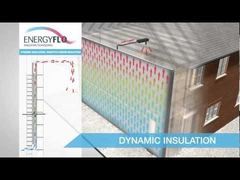 Dynamic Insulation - smarter carbon reduction for energy-efficient, low carbon buildings