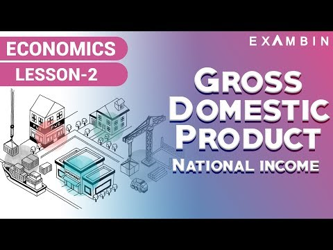 How GDP is calcualted in India | National Income | Gross Domestic Product Calculation