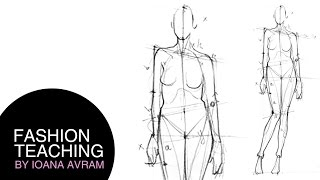 How To Draw The Proportions Of The Human Body