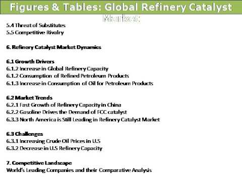 Global Refinery Catalyst Market: Trends and Opportunities (2015-2019) - Daedal Research