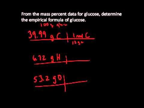 Empirical and Molecular Formula of Glucose