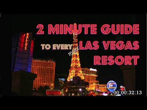 2 Min. Guide to Every Las Vegas Resort (on the Strip)