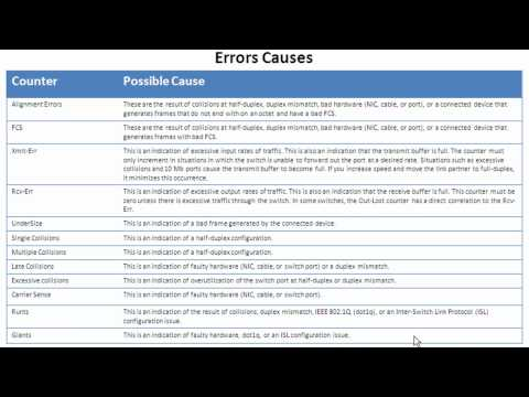Cool Cisco IOS Commands - show interfaces counters errors