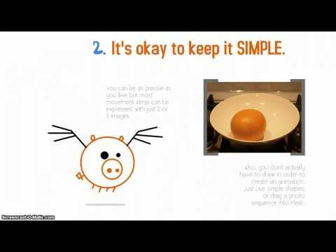 Testing: Copy of Academy - inserting animation into prezi