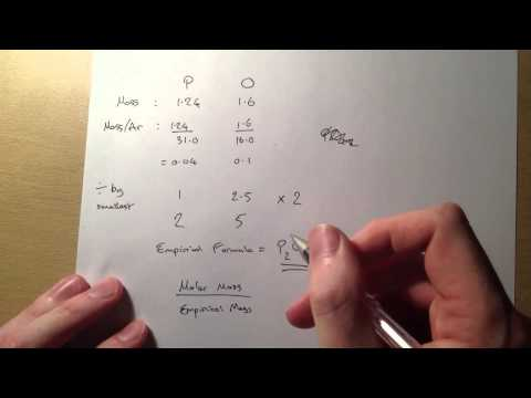 Empirical and Molecular Formula - Worked Examples
