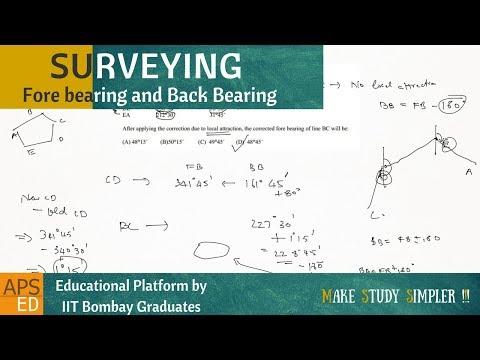 Fore Bearing and Back Bearing | Surveying