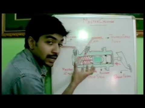 How hydraulic brake master cylinder works. ✔