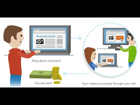 How To Make MOney On Your Blog With Affiliate Marketing PART 2