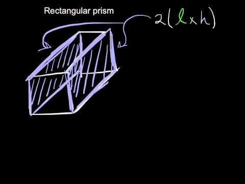 Rectangular surface area