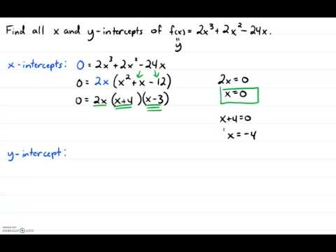 X and Y Intercepts Polynomial Function