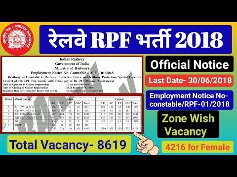 Railway RPF Vacancy 2018. Employment Notice No-  Constable/RPF-01/2018.Qualification,Age Details