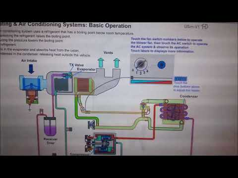 Thermal Expansion Valve AC System