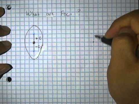 Moya Math Algebra 2 (Definition of Foci).avi