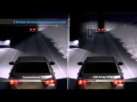 LED Array Adaptive High Beam System