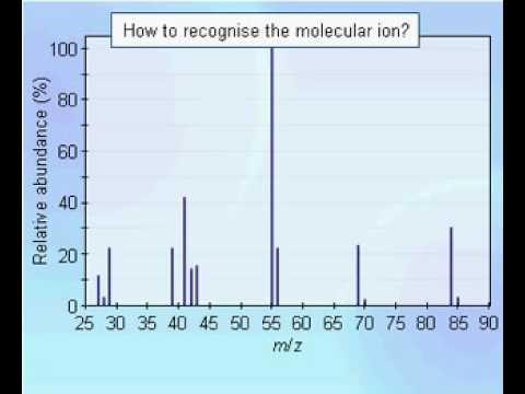 Identification of molecular ion- nitrogen rule