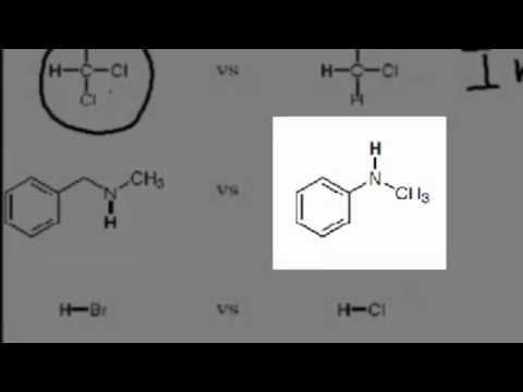 Lecture Problem: Comparing Acidity of Organic Molecules