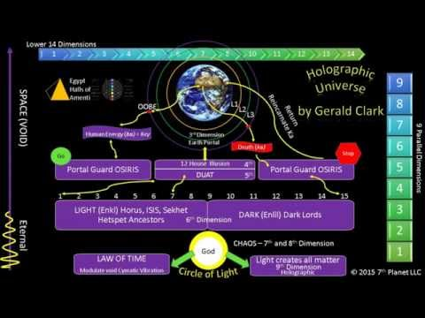 The Emerald Tablets of Thoth - Tablet 1 - by Gerald Clark 3/17