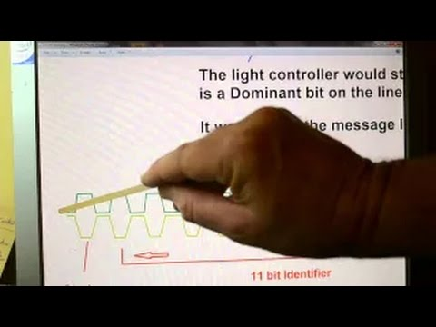 CAN Controller Area Network Part 1 Demonstrated with MikroC Pro for Pic32 & Keysight Scope