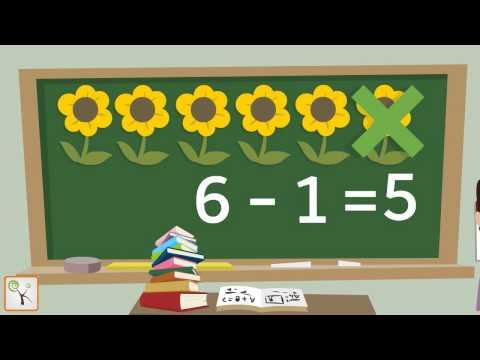 Learn Subtraction For Children | Maths For Kids, Kindergarten - Animated Learning Video | KStudio