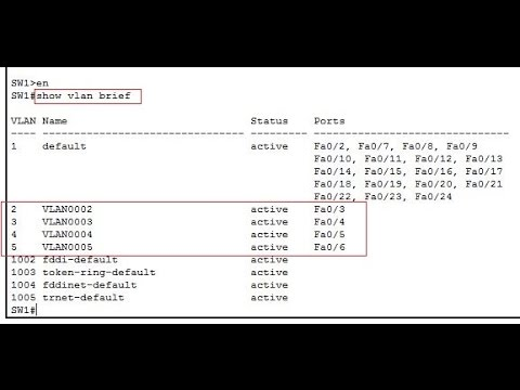 Basic Cisco Router Configuration Commands